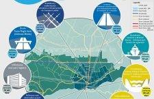 Alege prioritățile orașului tău! Votează pe link-ul din articol