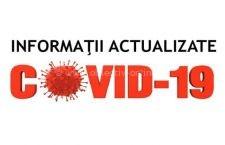 Rata incidenţei cumulative COVID-19, la 1.000 de locuitori în judeţul Călăraşi, este de 3,09